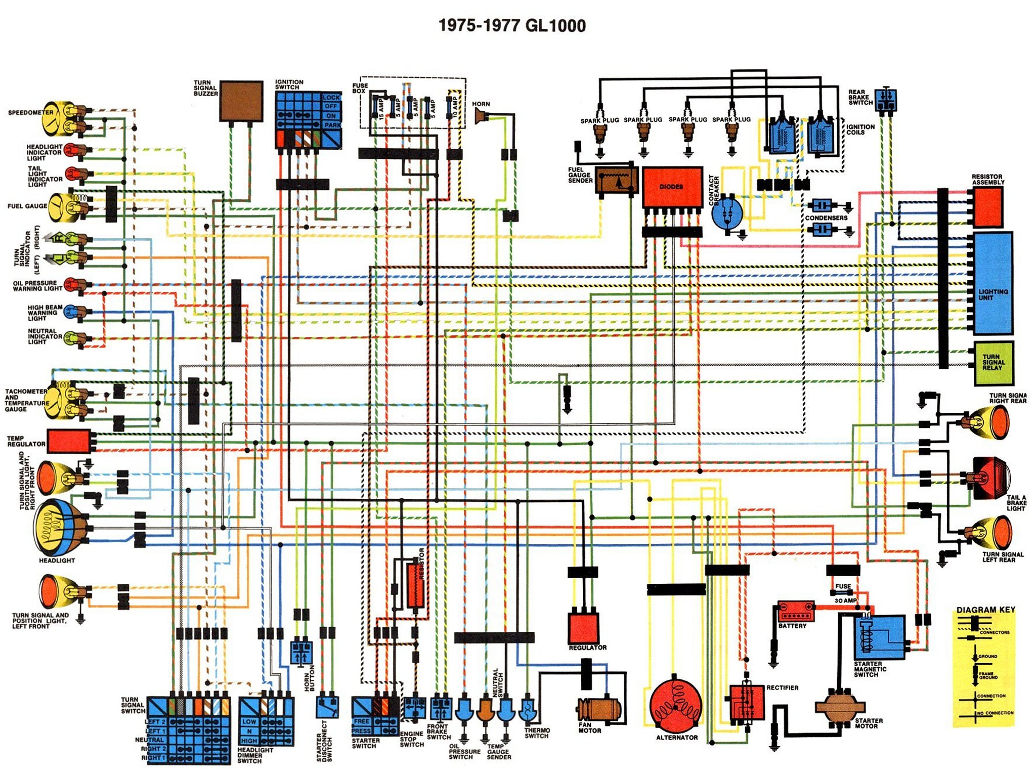 1975 cb750 wiring diagram #18 1971 Honda 750 Four Wiring-Diagram 1975 cb750 wiring diagram