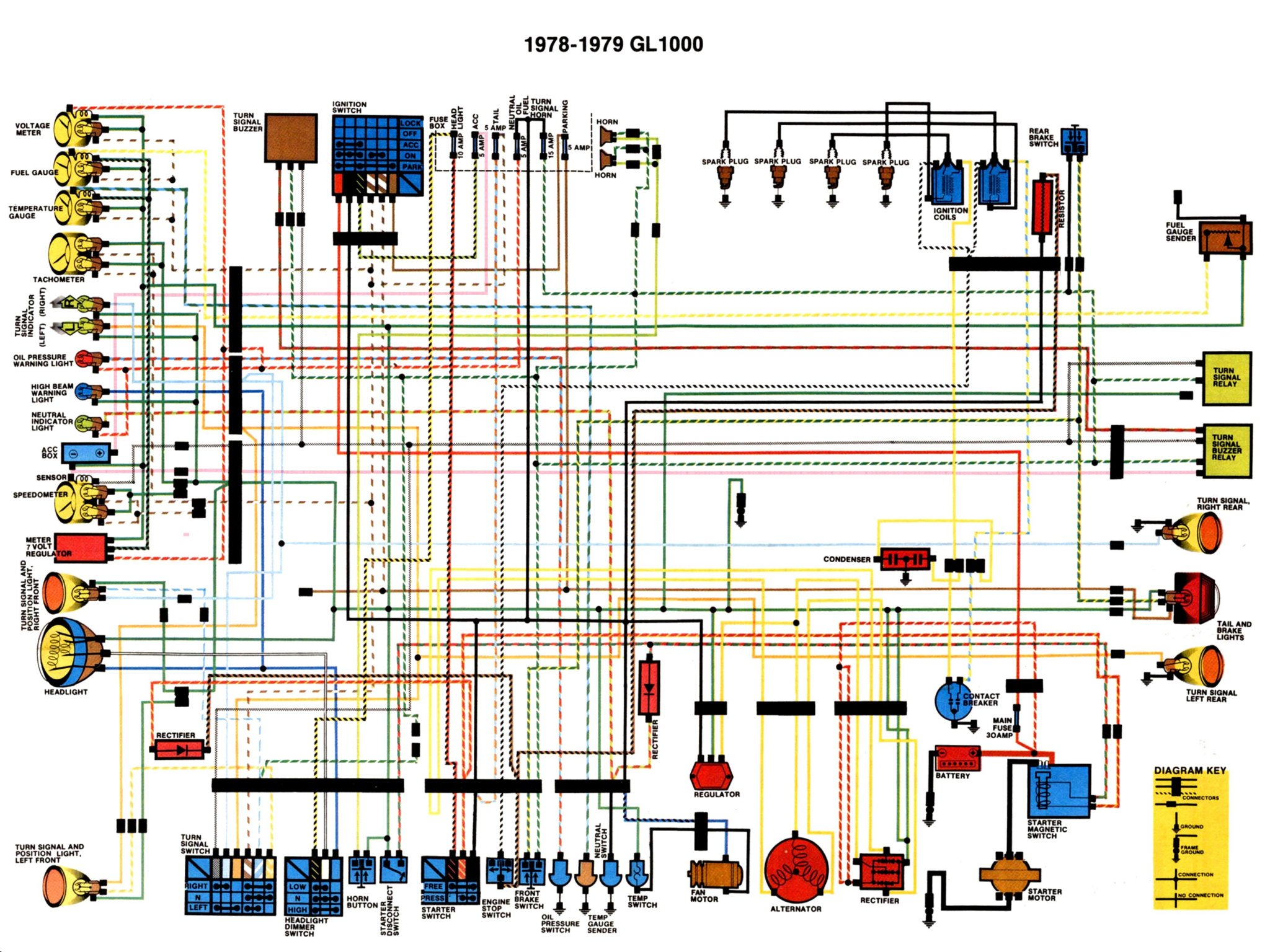 Honda Goldwing GL1000 1978 to 1979 Color Schematic honda gl1000 wiring diagram cb350f wiring diagram \u2022 free wiring 1978 honda cb125s wiring diagrams at suagrazia.org